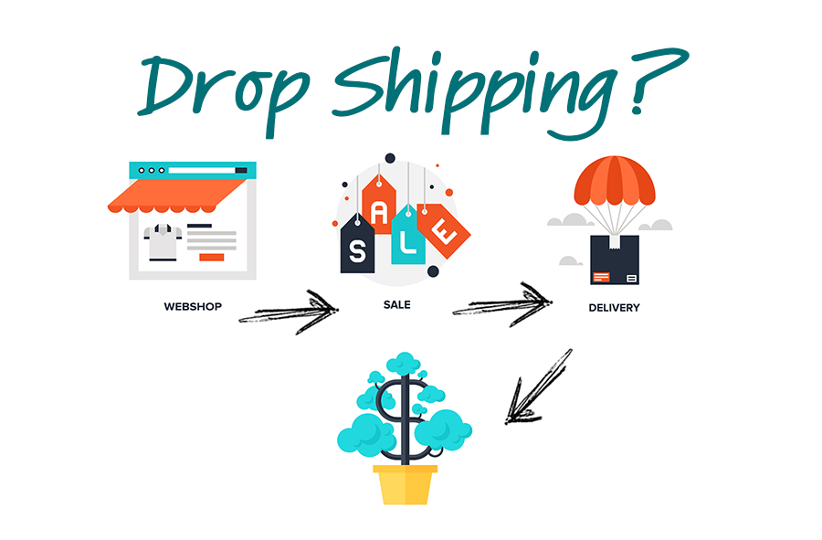 Drop Shipping: How It Works & Best Practices For Success