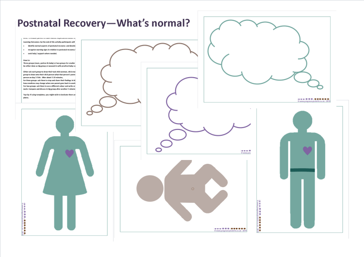 Recovery and healing after childbirth?