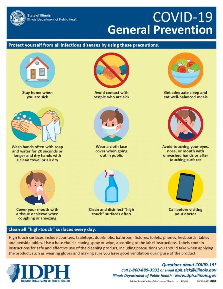General Prevention masks 04.07.20