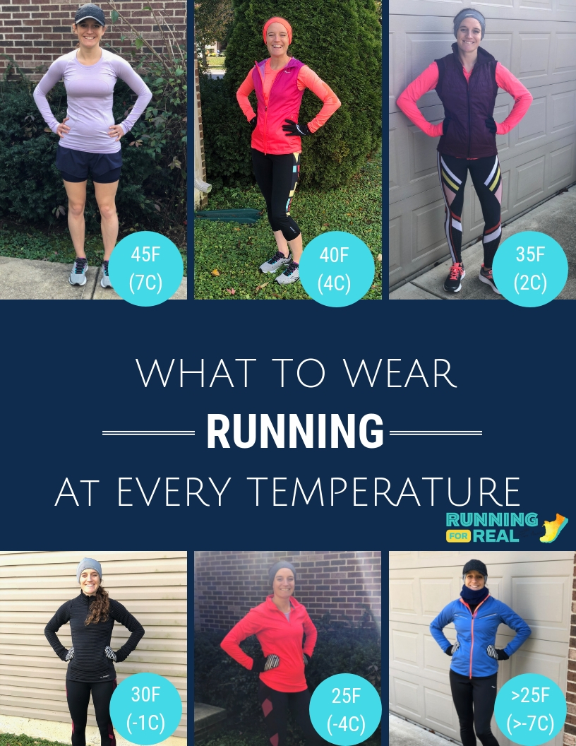 Wear to what running in 15 degrees advise dress for everyday in 2019