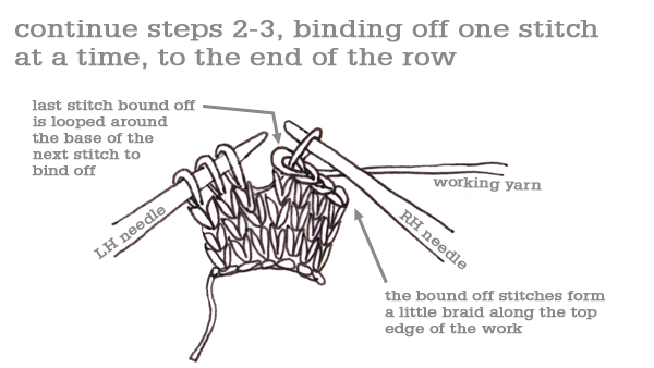 How To Bind Off Tin Can Knits