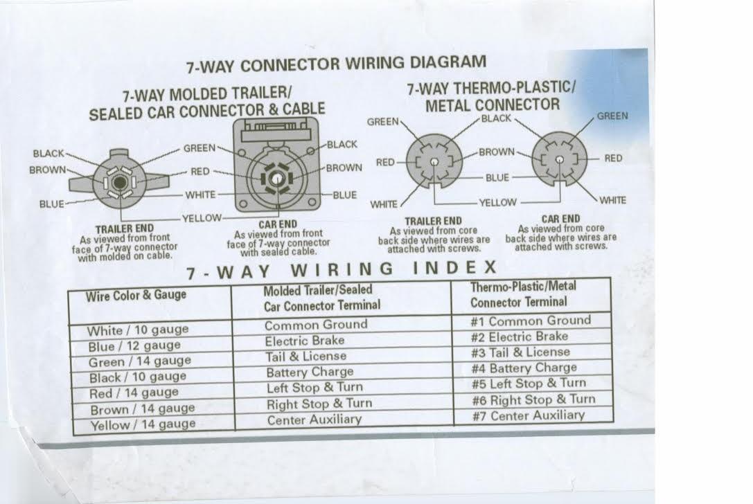 Pigtail Wiring Diagrams
