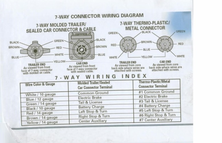 Pigtail Wiring Diagrams - Tin Can Tourists on