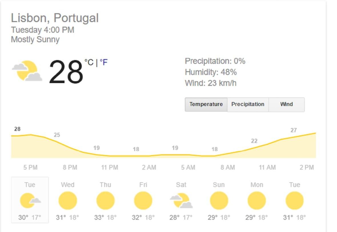 SUN in Lisbon