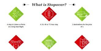 tap-stopover