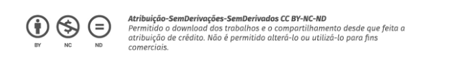 Regras do Creative Commons