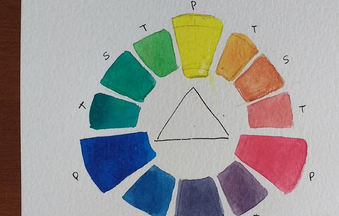Curso de aquarela - círculo cromático