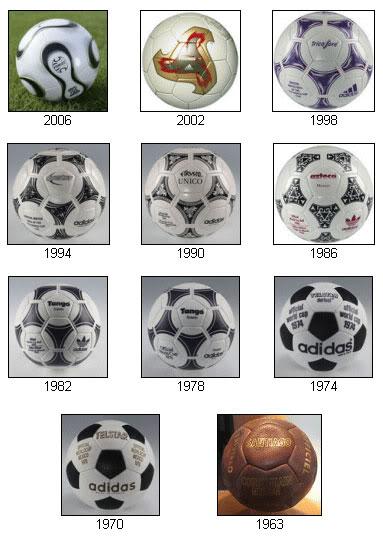 Bolas das Copas