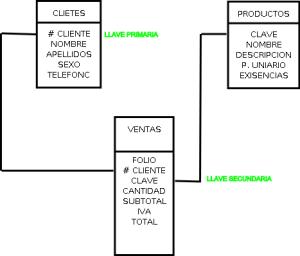 A Diagram Key Key Color Wiring Diagram ~ Odicis