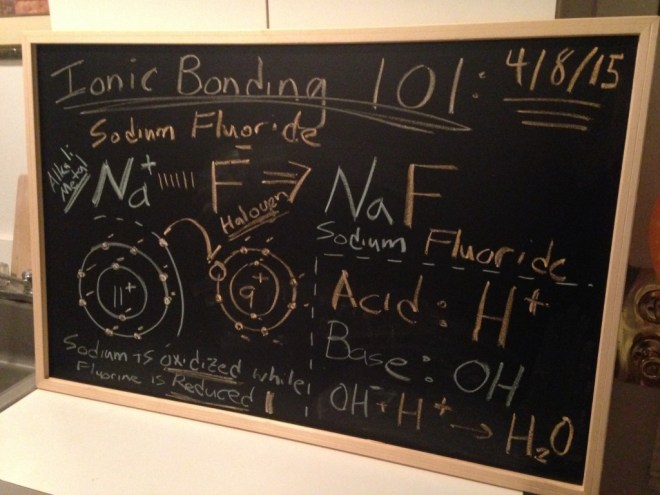Board full of science equations
