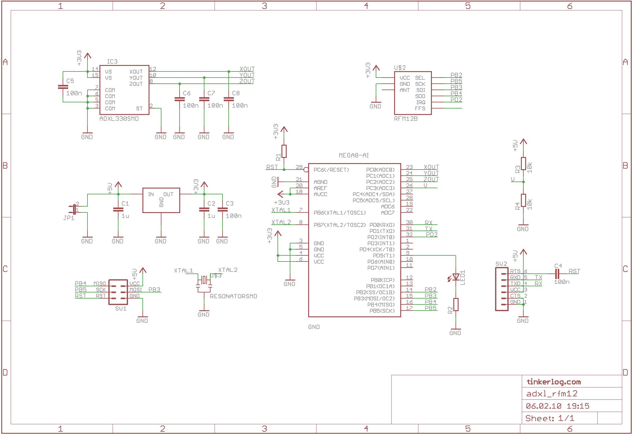 Remote Accelerometer