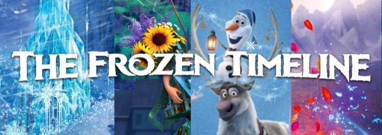 From Frozen to Olaf's Frozen Adventure to Frozen Fever to Frozen 2