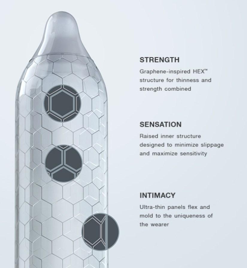Hex - the future in a condom!