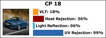 CP-18