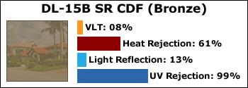 DL-15B SR CDF