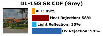 DL-15G-SR-CDF