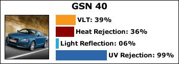 GSN-40