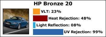 HP-Bronze-20