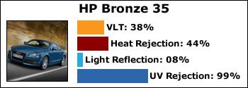 HP-Bronze-35