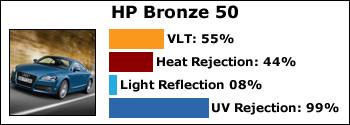 HP-Bronze-50