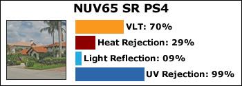 NUV65-SR-PS4
