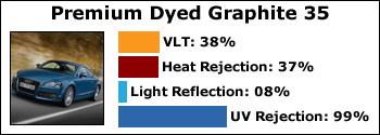 Premium-Dyed-Graphite-35