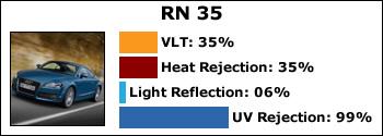 RN-35