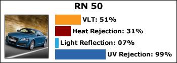 RN-50