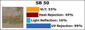 SB-50-johnson