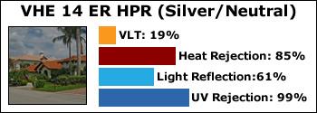 VHE-14-ER-HPR
