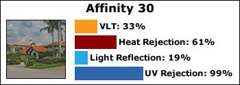 affinity-30