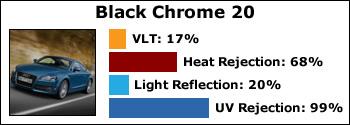black-chrome-20