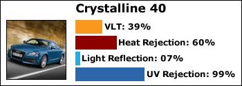 crystalline-40