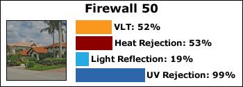 firewall-50