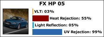 fx-hp-05