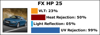 fx-hp-25