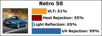retro-50