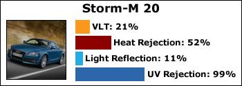 storm-m-20