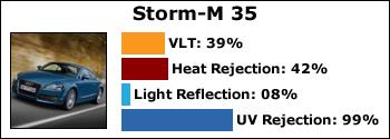 storm-m-35