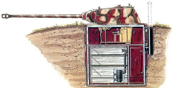 The fearsome Pantherturm tank turret emplacement was used by the Germans to block narrow passes and valleys.