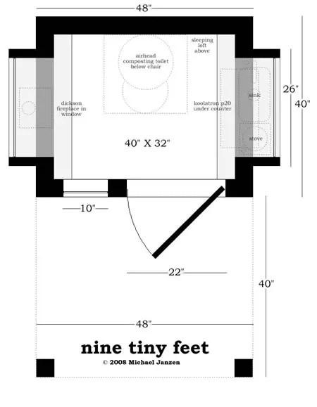 Nine Tiny Feet