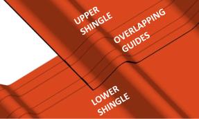 Onduvilla Shingles overlap