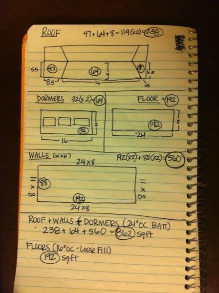 Couple-Build-24-Ft-Tiny-House-on-Wheels-001