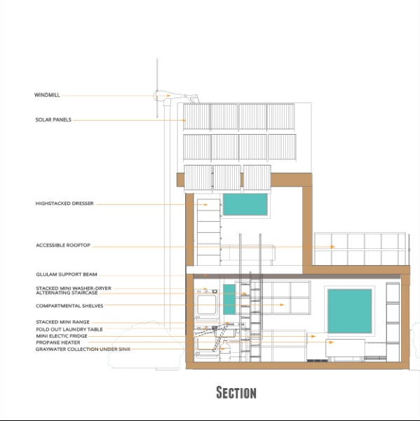 Off the grid tiny house plans for Small house design off grid