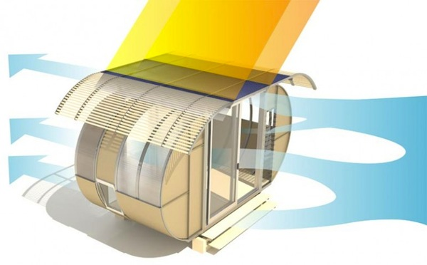 Solar, Wind and Ventilation on the House Arc