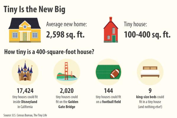 tiny-house-infographic-021-1024x683