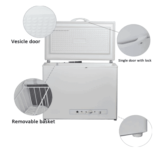 SMETA Gas/Electric Chest Freezer