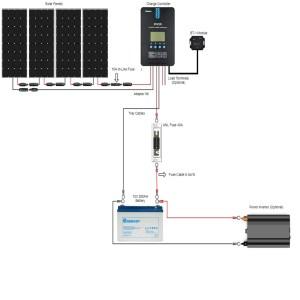 Renogy wiring diagram