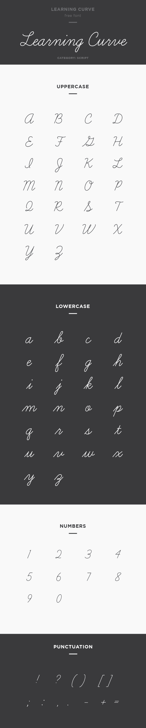 learning curve font example