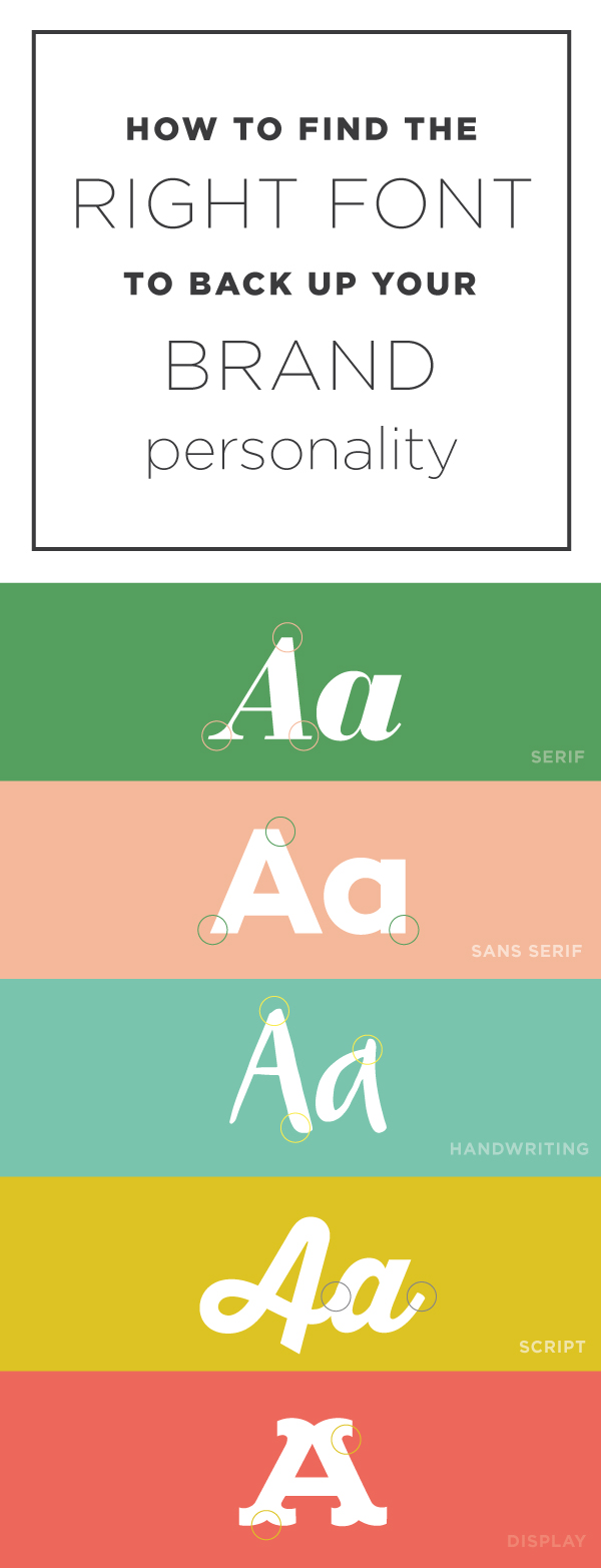 how to find the right font to back up your brand personality.